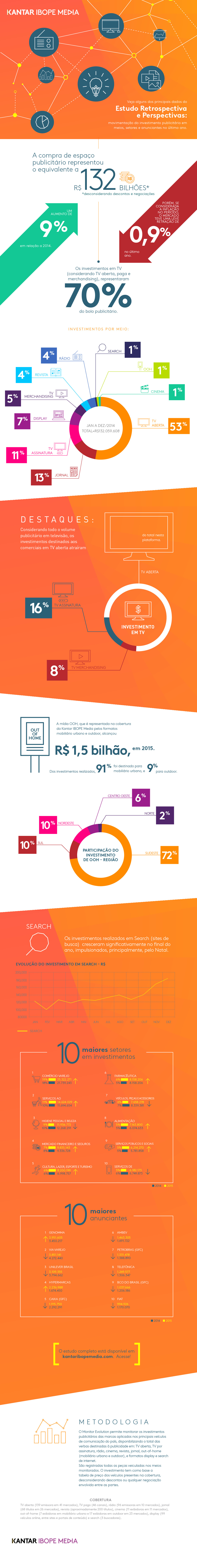Invest-Publi_2015_novoLOGO